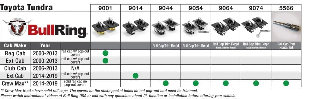 Toyota Tundra fitment chart for BullRing Tie Downs